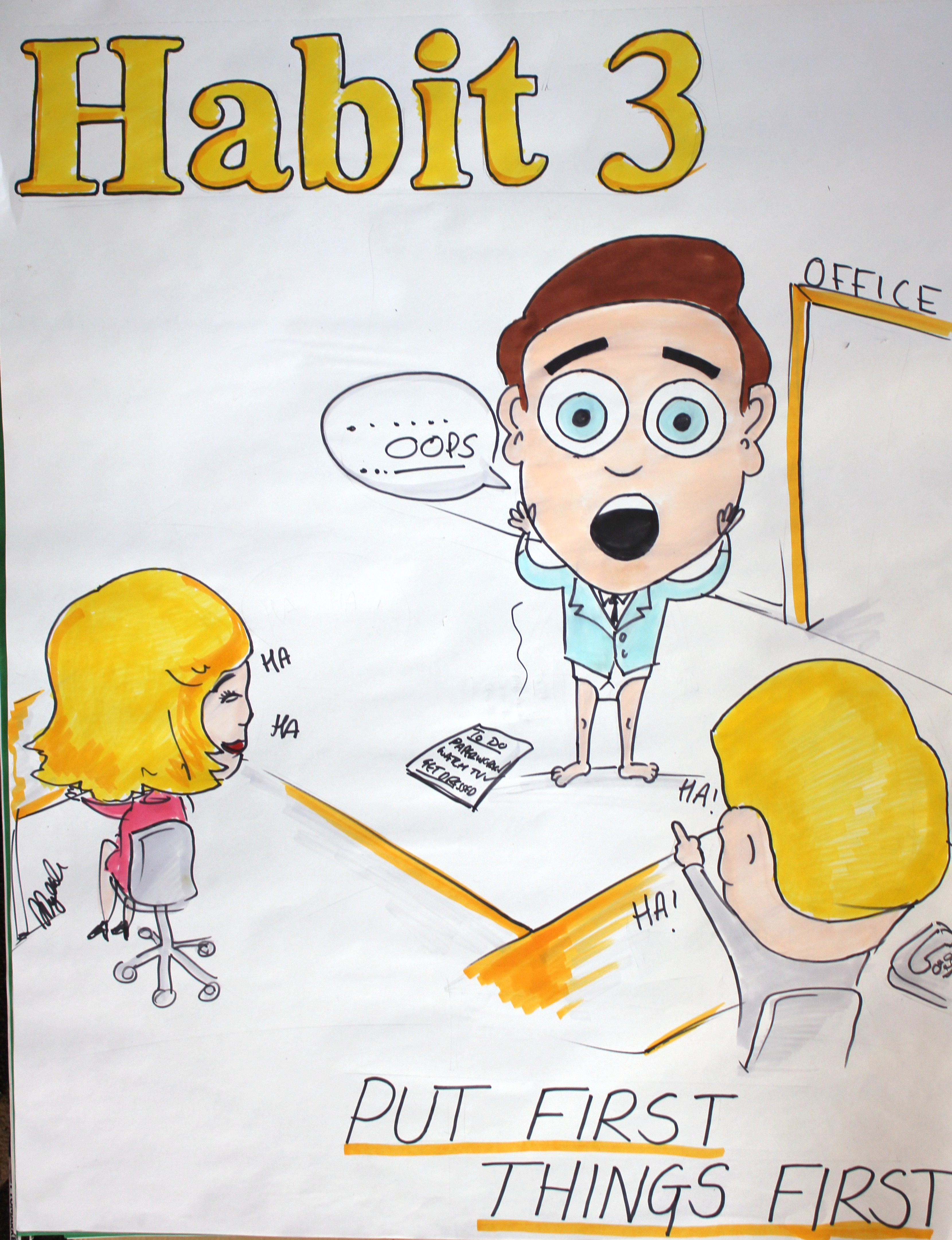 Habit 3 Put First Things First The Seven Habits Of