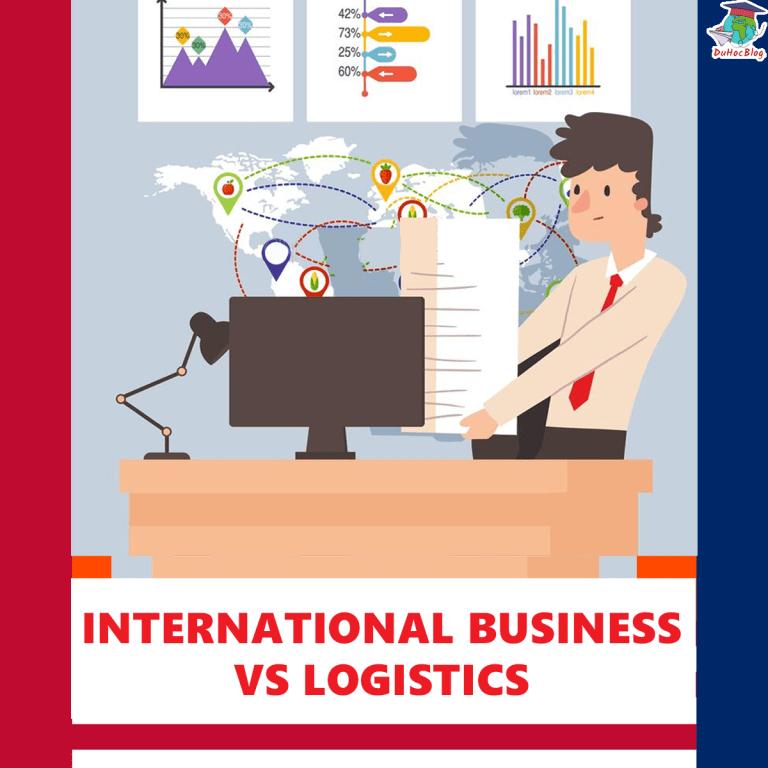 Kinh doanh quốc tế và Logistics 4.0: GIỐNG & KHÁC