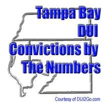 Hillsborough DUI, Pinellas DUI, Pasco DUI, Conviction Rate