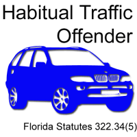 322.34(5), habitual traffic offender, hto, DWLSR, DWLSR Habitual Offender,