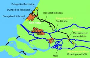 Vanaf Bergambacht wordt het voorgezuiverde rivierwater naar Scheveningen gepompt