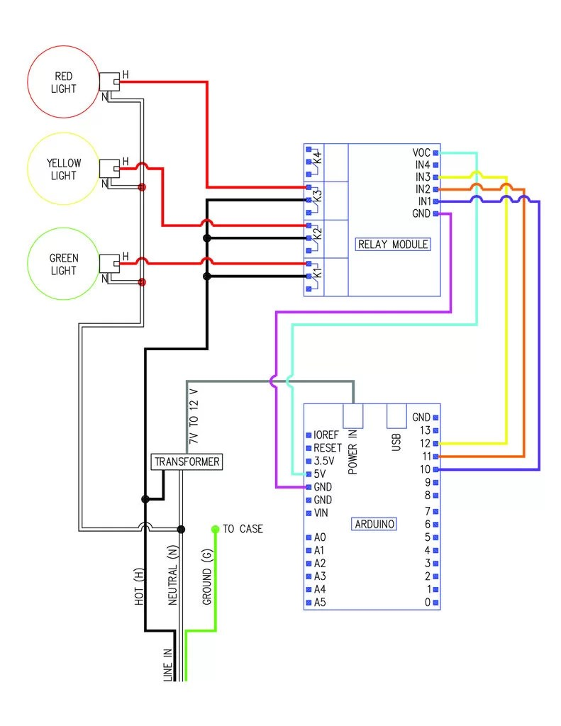 Schematic Stop Light Wiring 3 phase lighting wiring diagram efcaviation com 3 phase panel wiring diagram at gsmx.co