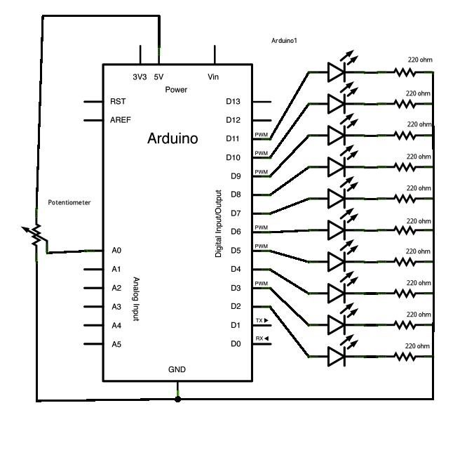 Arduino LED Bar Graph Code