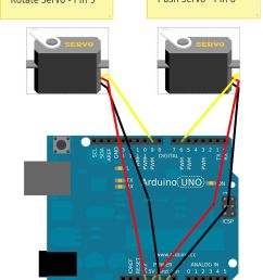 rubik s cube solver using arduino circuit [ 851 x 1024 Pixel ]