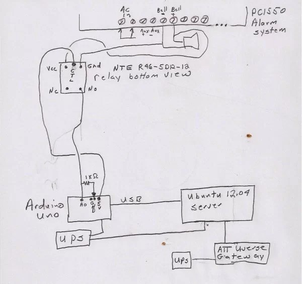 dsc pc1550 wiring diagram toyota land cruiser electrical how to text yourself when your home security system alarms schematic