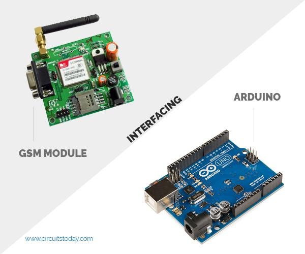 To Send Sms Using Gsm Modem And Arduino Electronic Circuit Projects