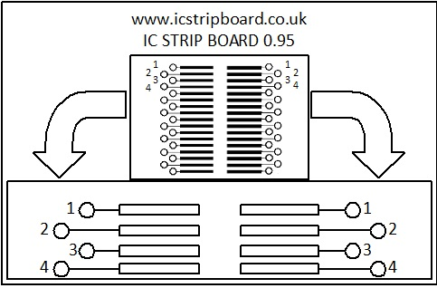 ICStripBoard