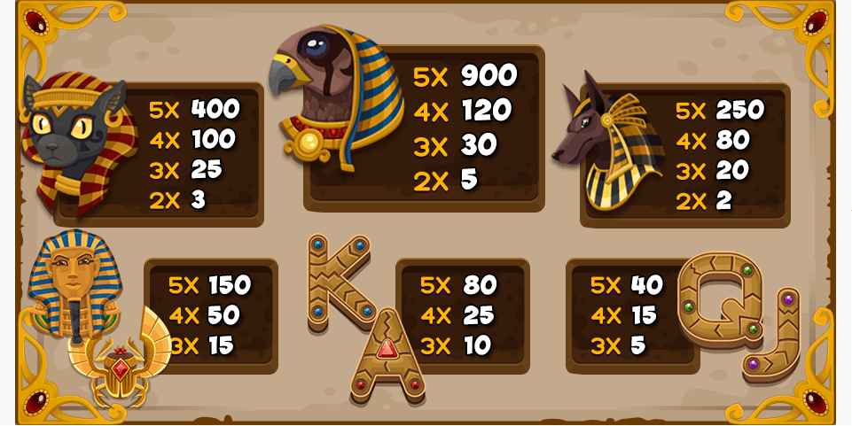 Paytable #2 of Golden Age of Egypt Free Casino Slot Machine