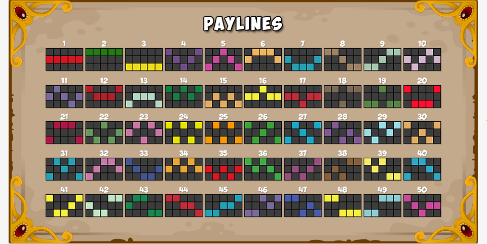Paytable #4 of Golden Age of Egypt Free Slot Machine