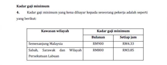 perintah gaji minima 2012 b