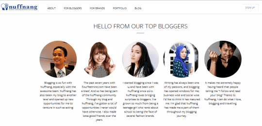 Nuffnang Top Bloggers