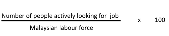 job force