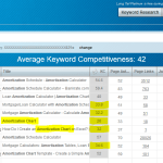 Long Tail Platinum - amortization chart - Competitor Analysis