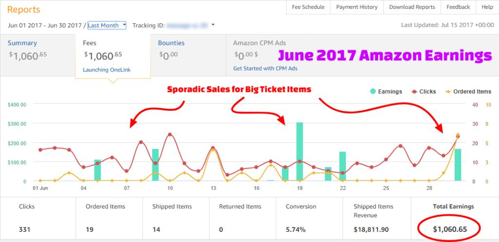 Amazon Earnings - June 2017