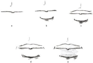 draw mouths dummies figures