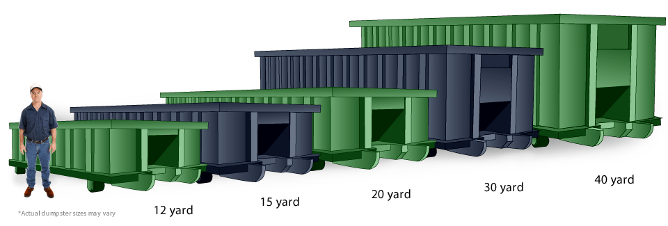 What Are Dimensions 30 Yard Dumpster