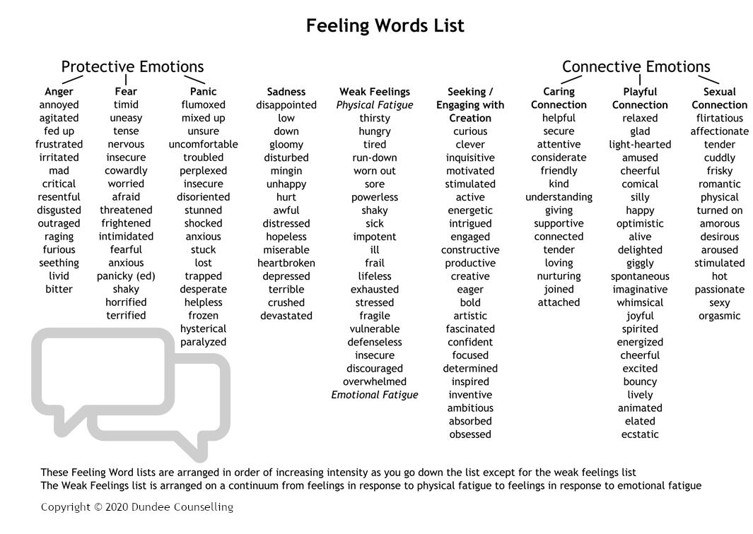 feeling words list momentum
