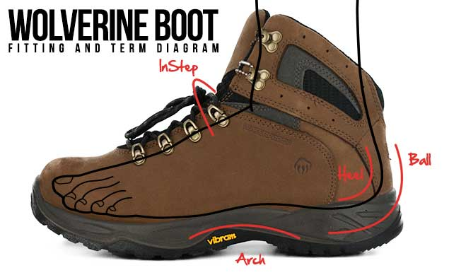 wolverine boot sizing and