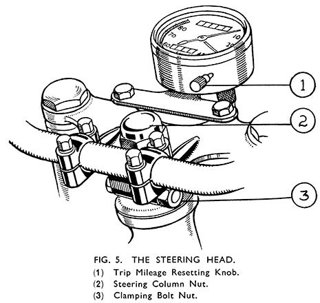 Adjustment Of Steering Head Bearings