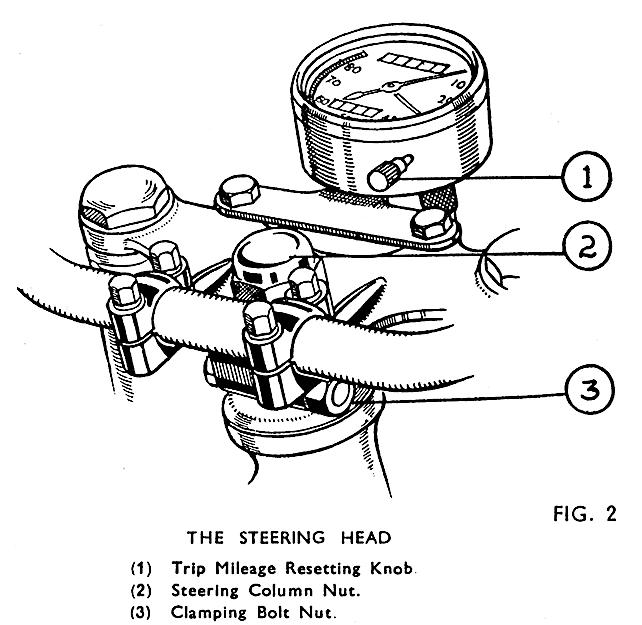 The Steering Head And Bearings