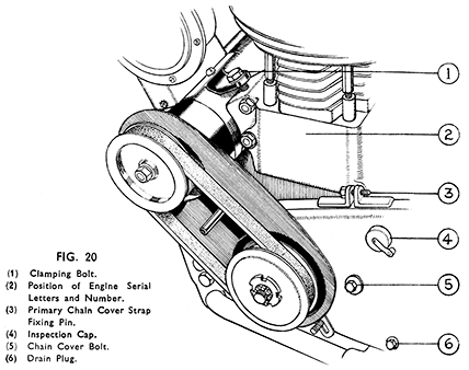 Adjustment of Dynamo Drive Belt