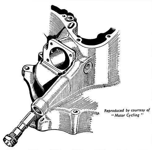 Lubrication Of Engine