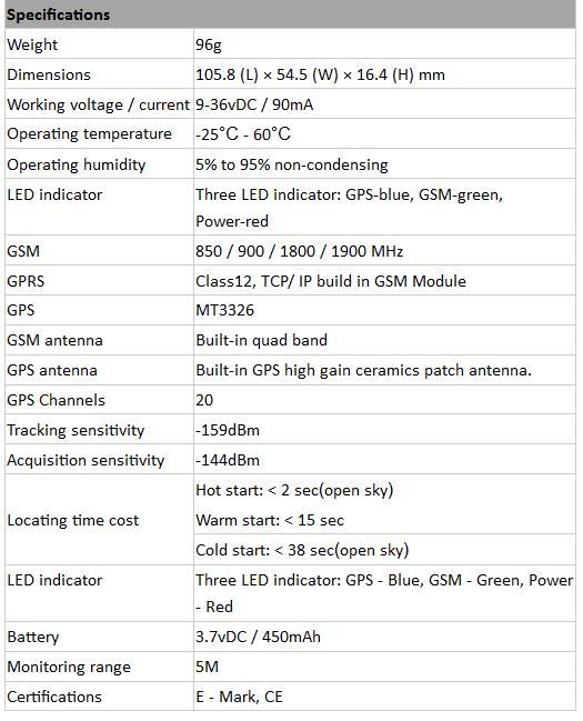 spesifikasi-teknis-gps-tracker-gt06n