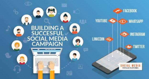 Medsos Campaign