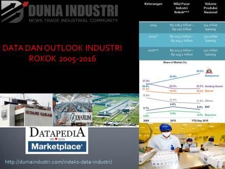 """<span itemprop=""""name"""">Data dan Outlook Industri Rokok 2005-2016</span>"""