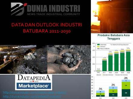 """<span itemprop=""""name"""">Data dan Outlook Industri Batubara 2011-2030</span>"""