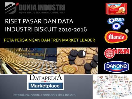 """<span itemprop=""""name"""">Riset Pasar dan Data Industri Biskuit 2010-2016 (Peta Persaingan dan Tren Market Leader)</span>"""