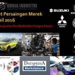 Riset Persaingan Merek Mobil 2016 (Tren Penjualan Per Model dan Pangsa Pasar)