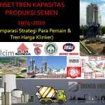Riset Tren Kapasitas Produksi Semen 1974-2020 (Komparasi Strategi Para Pemain dan Tren Harga Klinker)