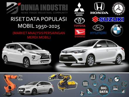 "<span itemprop=""name"">Riset Data Populasi Mobil 1950-2025 (Market Analysis Persaingan Pangsa Pasar Mobil)</span>"