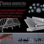 Market Outlook Steel Bridge Structure 2015-2024 (Kajian Market Growth)