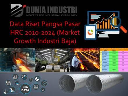 """<span itemprop=""""name"""">Data Riset Pangsa Pasar Baja Canai Panas atau HRC 2010-2024 (Market Growth Industri Baja)</span>"""