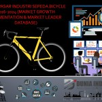 Riset Data Spesifik Industri Sepeda Bicycle 2016-2024 (Market Growth Segmentation & Market Leader Database)
