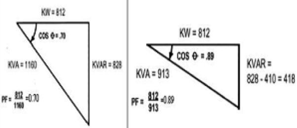 Cara Menentukan Kabel Kapasitor Pompa Air