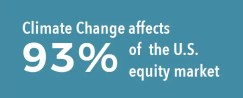 Climate Change Affects 93% of the US Equity Market