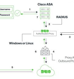 network diagram  [ 1400 x 840 Pixel ]