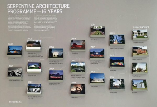 londyn Serpentine Gallery architektura znani architekci