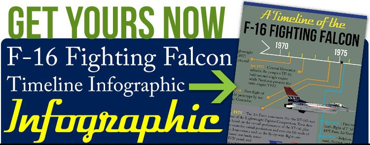 F-16 Fighting Falcon Timeline
