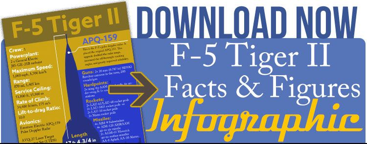 F-5 Tiger II Facts Infographic