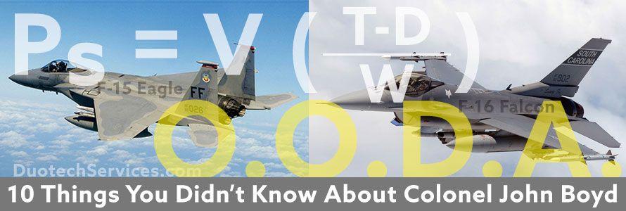 ooda f-15 f-16 manuever warfare