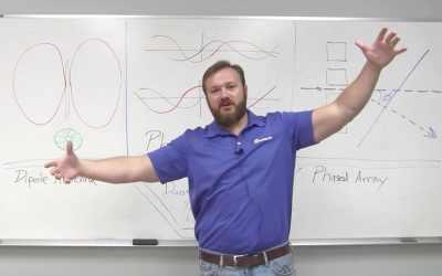 Antenna Elements to Antenna Arrays