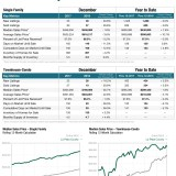 La Plata County December/Year-End Numbers