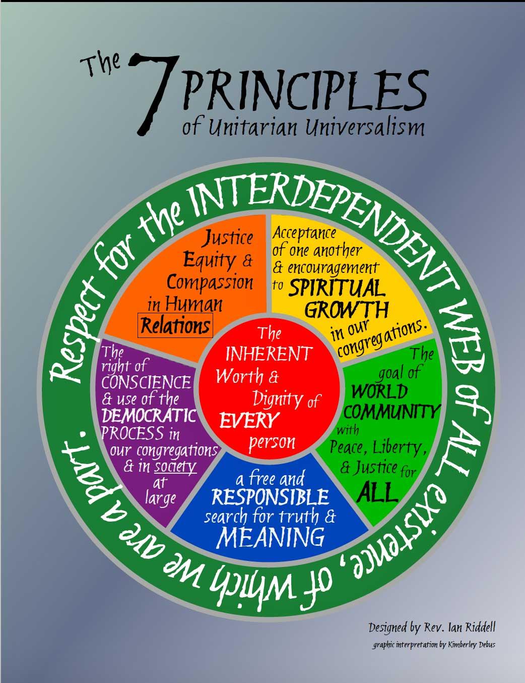 principles of human relations pdf