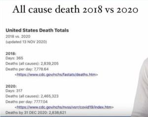 COVIDdeaths2018:2020.jpeg