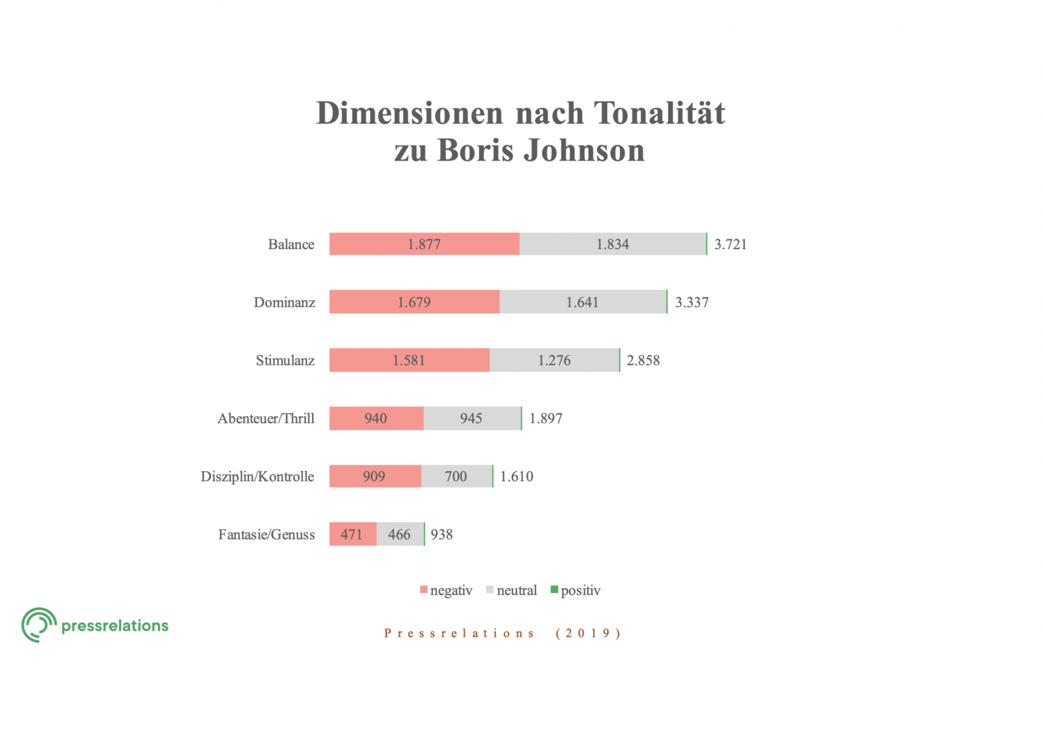 Boris Johnson Exklusivumfrage: So sehen deutsche Online-Medien Boris Johnson