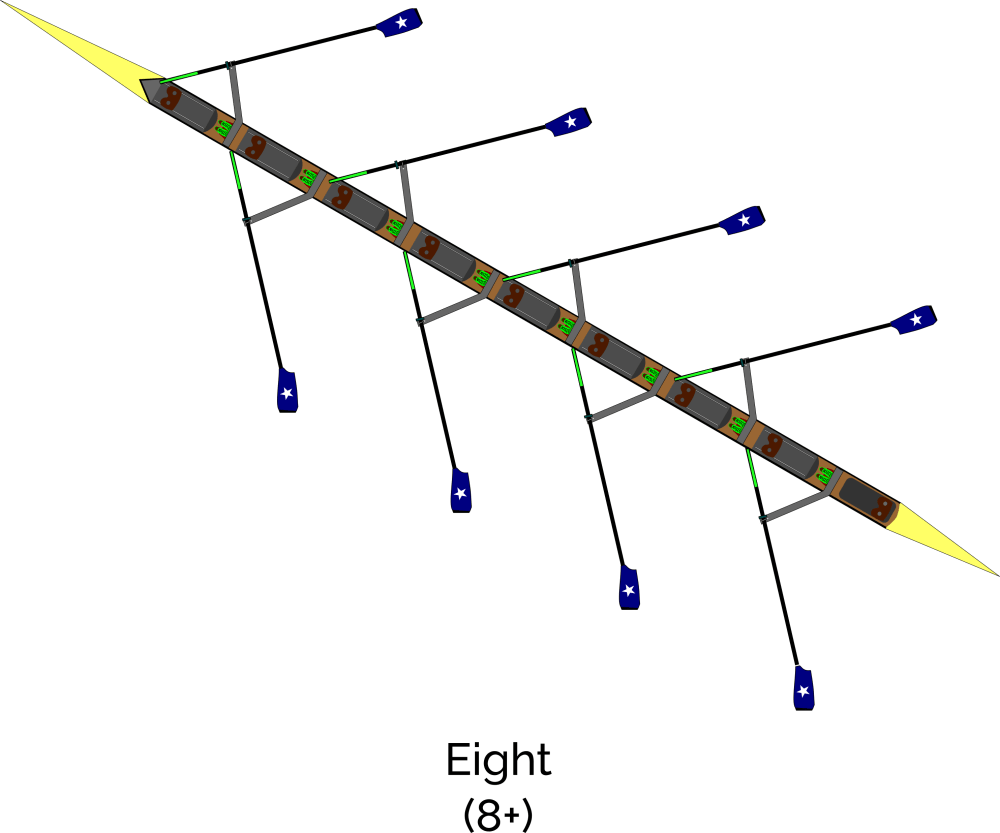 medium resolution of  diagram of an eight rowing boat